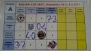 Kalich Cup 2017